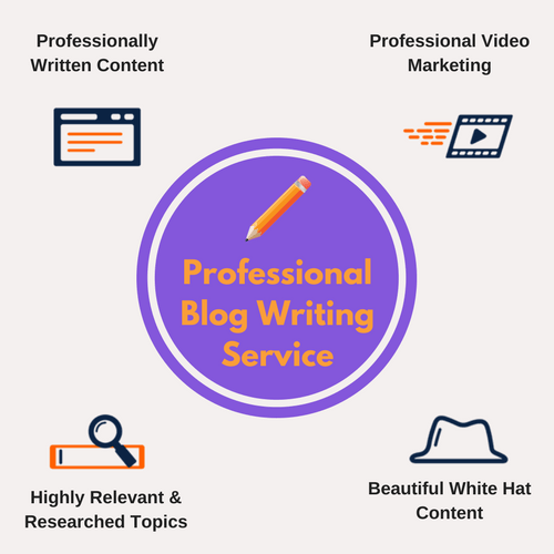 Content Marketing - Professional Blog Writing Service
