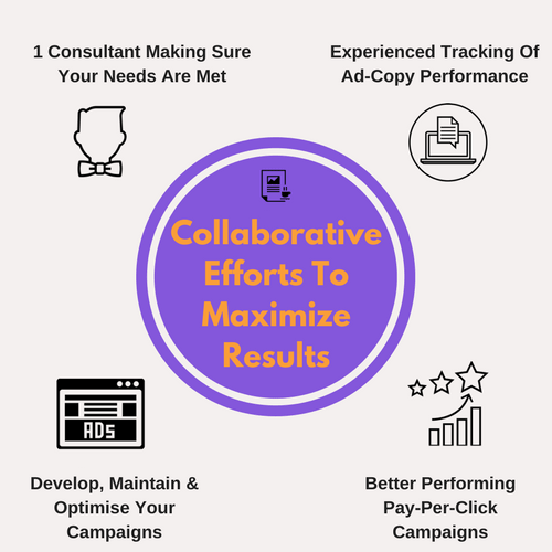 Pay-Per-Click - Collaborative Efforts To Maximize Results