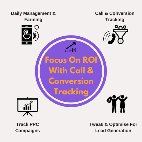 Pay-Per-Click Marketing - Focus On ROI With Call & Conversion Trackings