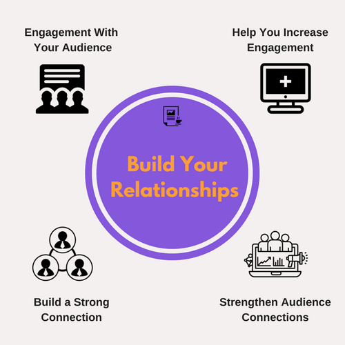 Social Media Marketing - Build Your Relationships